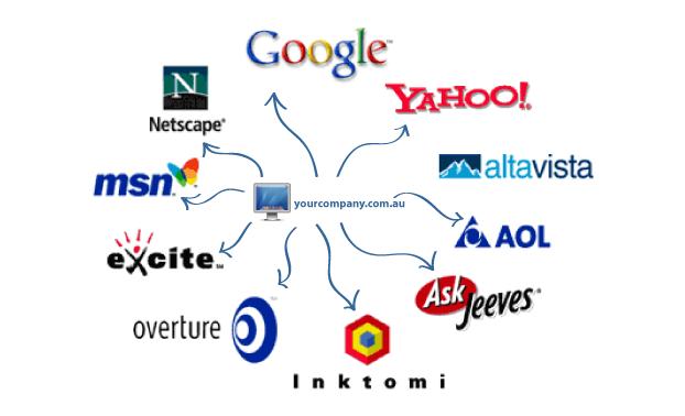 Как работает поисковая система от поисковика к запросам журнал  Как работает поисковая система от поисковика к запросам журнал Рутвет