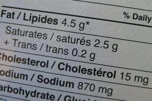 норма уровня холестерина в крови у женщин
