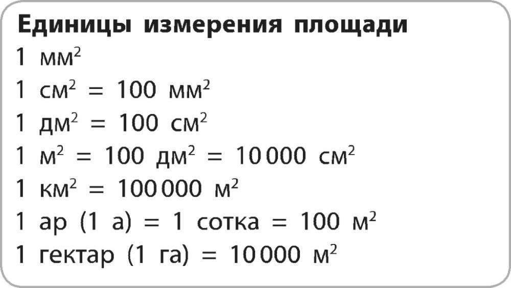 1 сотка сколько это метров: