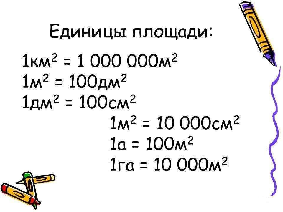 Сколько квадратных метров в гектаре?