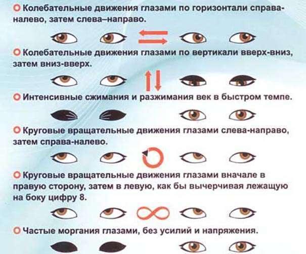 Восстановление зрения жданов 6