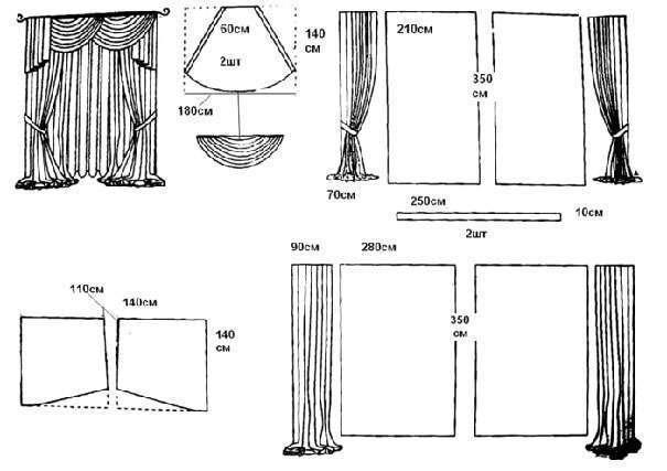 Сшить шторы своими руками выкройки с для кухни из