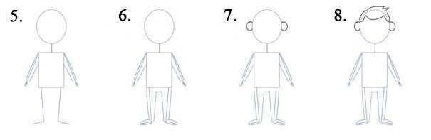 Как научить ребенка рисовать человека поэтапно в