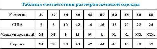 Женские размеры: российский, европейский, международный, американский. Фото с сайта vk.com