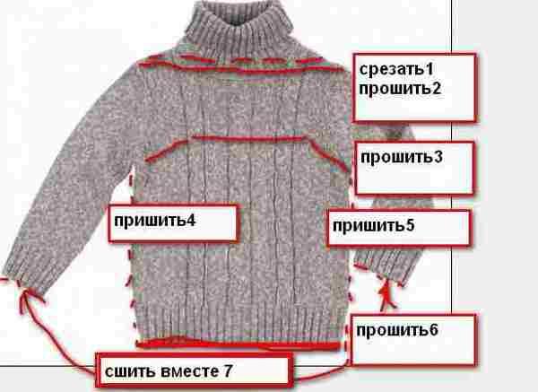 Из старого свитера получится отличная лежанка — схема. Фото с сайта http://veranek.ru/