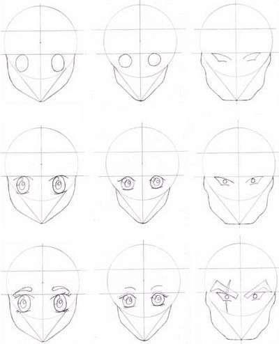 Как нарисовать лицо героя аниме.