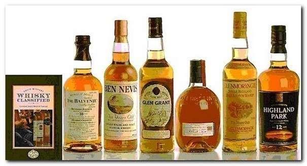 Лучшие сорта односолодовый виски