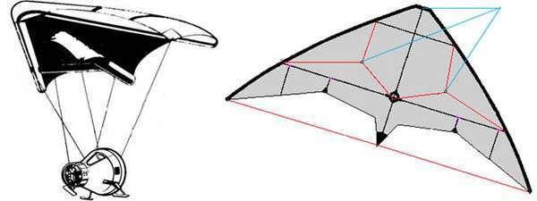 Змей-дельтаплан