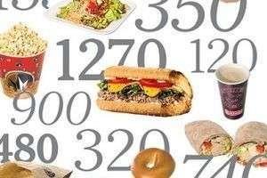 Диета «Подсчет калорий»: рассчитайте свою норму и худейте в удовольствие