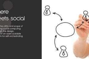 Социальный бизнес что это такое