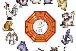 Что такое восточный календарь?