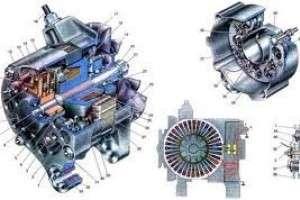 Что такое генератор переменного тока?