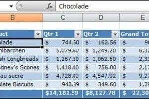 Как создавать таблицы в Excel 2003, 2007, 2010, 2013? Пошаговые инструкции и видео