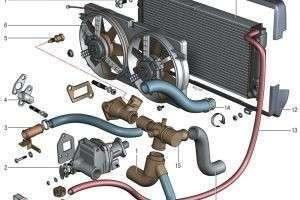 Мелкий ремонт радиатора автомобиля. Как произвести самостоятельно?