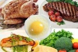 Витаминно-белковая диета: правильное питание – и вес будет таять на глазах