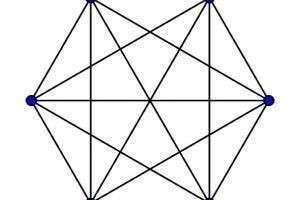 Как найти площадь правильного и неправильного шестиугольника?