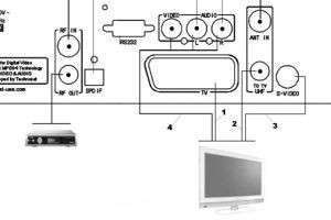 Как подключить телевизор к Wi-Fi и произвести нужные настройки