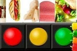 Диета АВС «Светофор»: система питания для похудения