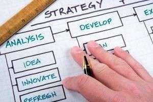 Что такое стартап или как воплотить идею в жизнь? Часть I
