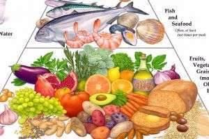 Средиземноморская диета – вкусный способ похудеть