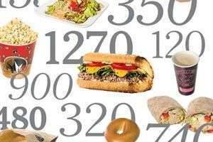 Диета «Подсчет калорий»: как похудеть по всем правилам