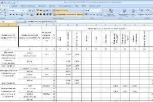 Как в Excel распечатать таблицу на одном листе – особенности программы