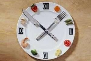 Диета по часам: как похудеть, полноценно питаясь