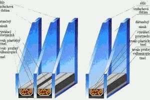 Что такое двухкамерный стеклопакет?