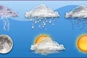 От чего зависит погода?