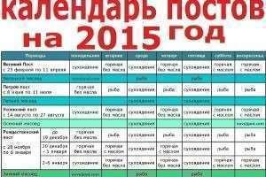 Расписание православных постов на 2015 год