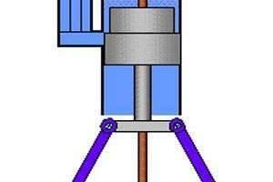 Двигатель Стирлинга – вчера, сегодня, завтра