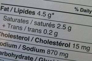 Уровень холестерина в крови: норма у женщин, отклонения, повышенный и пониженный холестерол
