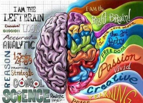 Что такое визуальное мышление?