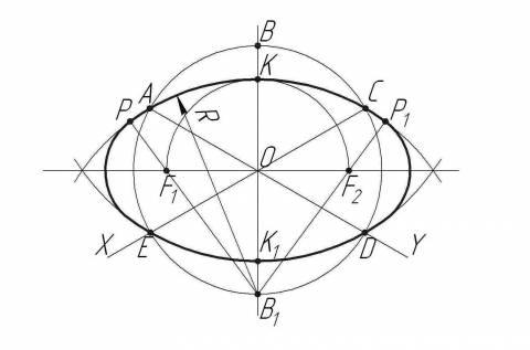 Как начертить круг в изометрии?