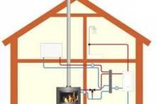 Водяное отопление частного дома: выбор и монтаж системы своими руками