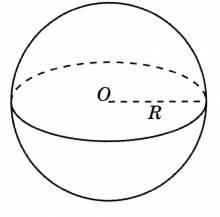 Правила расчета объема шара