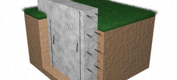 Этапы сооружения фундамента для дома